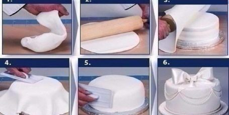 Как сделать КРАСИВЕЙШУЮ мастику для торта своими руками 4 рецепта